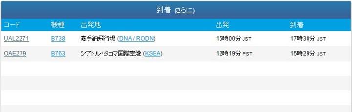 横田 flightaware.com